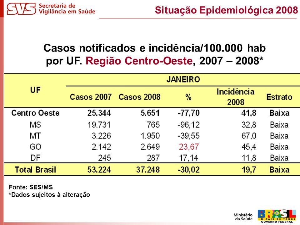 Casos notificados e incidência/100.000 hab por UF. Região Centro-Oeste, 2007 – 2008* Fonte: SES/MS *Dados sujeitos à alteração Situação Epidemiológica
