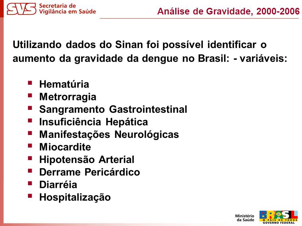 Análise de Gravidade, 2000-2006 Utilizando dados do Sinan foi possível identificar o aumento da gravidade da dengue no Brasil: - variáveis: Hematúria