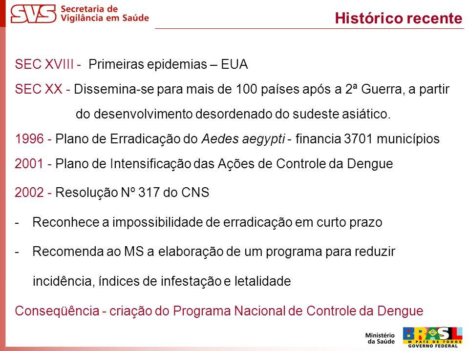 < 100 (baixa) Entre 100 e 300 (média) > 300 (alta) Incidência (100.000 hab.), por município Fonte: SES/MS *Dados sujeitos à alteração Brasil, 2007*