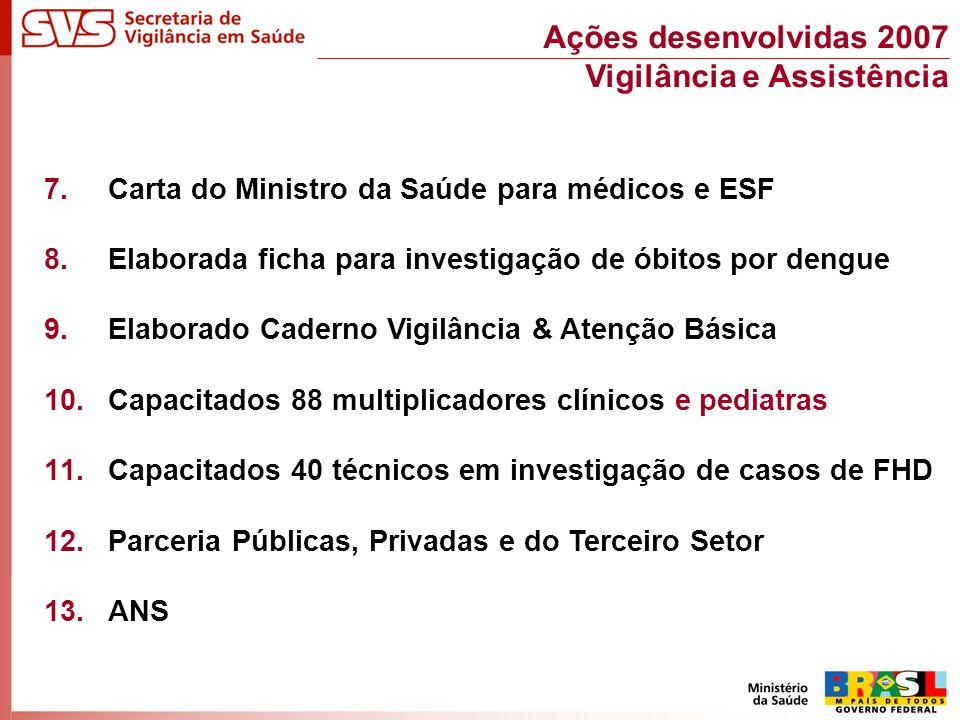 7.Carta do Ministro da Saúde para médicos e ESF 8.Elaborada ficha para investigação de óbitos por dengue 9.Elaborado Caderno Vigilância & Atenção Bási