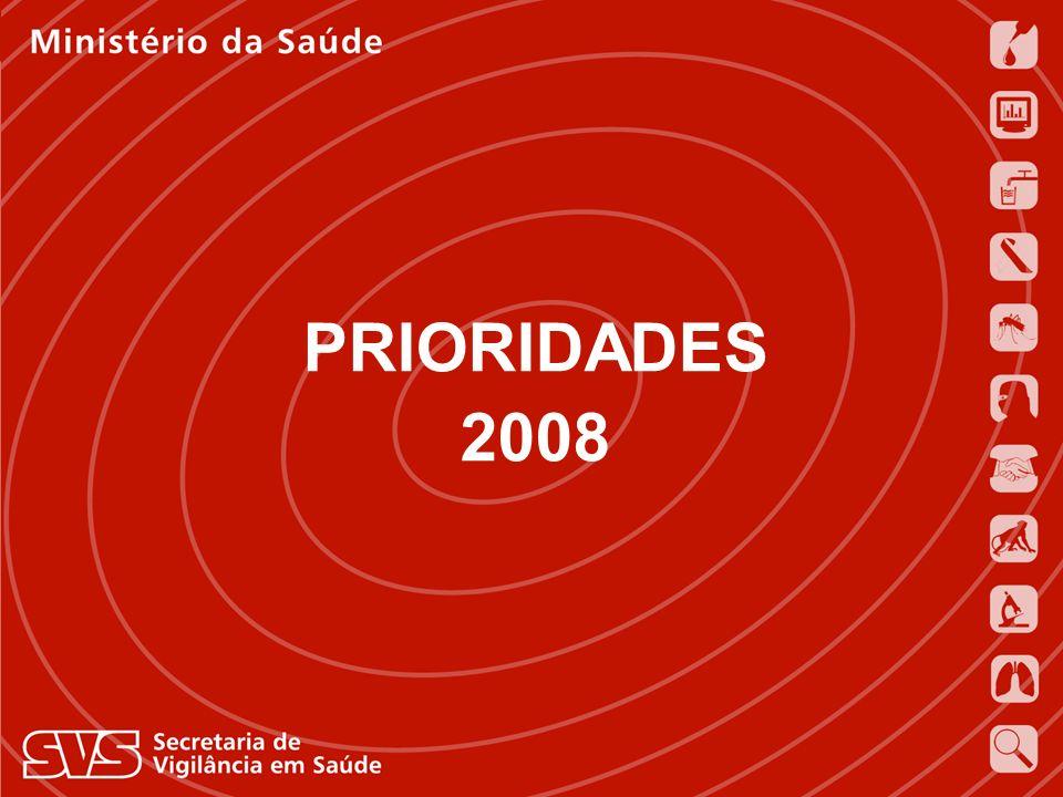 PRIORIDADES 2008