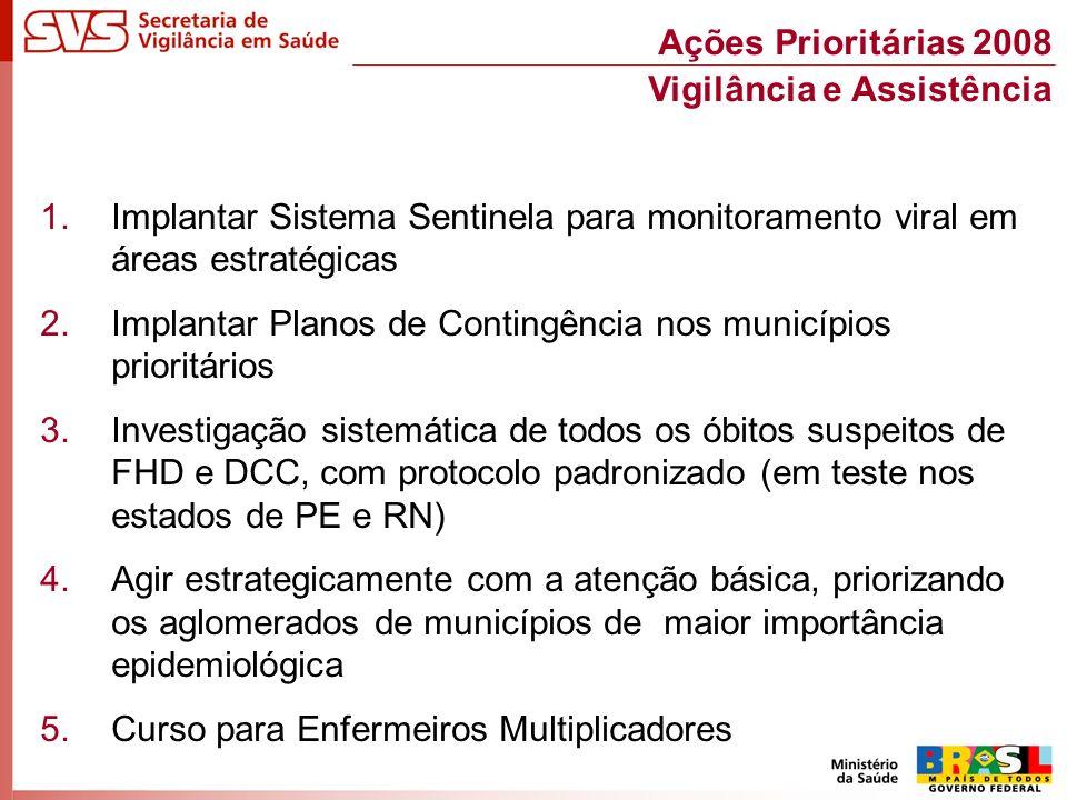 Ações Prioritárias 2008 Vigilância e Assistência 1.Implantar Sistema Sentinela para monitoramento viral em áreas estratégicas 2.Implantar Planos de Co