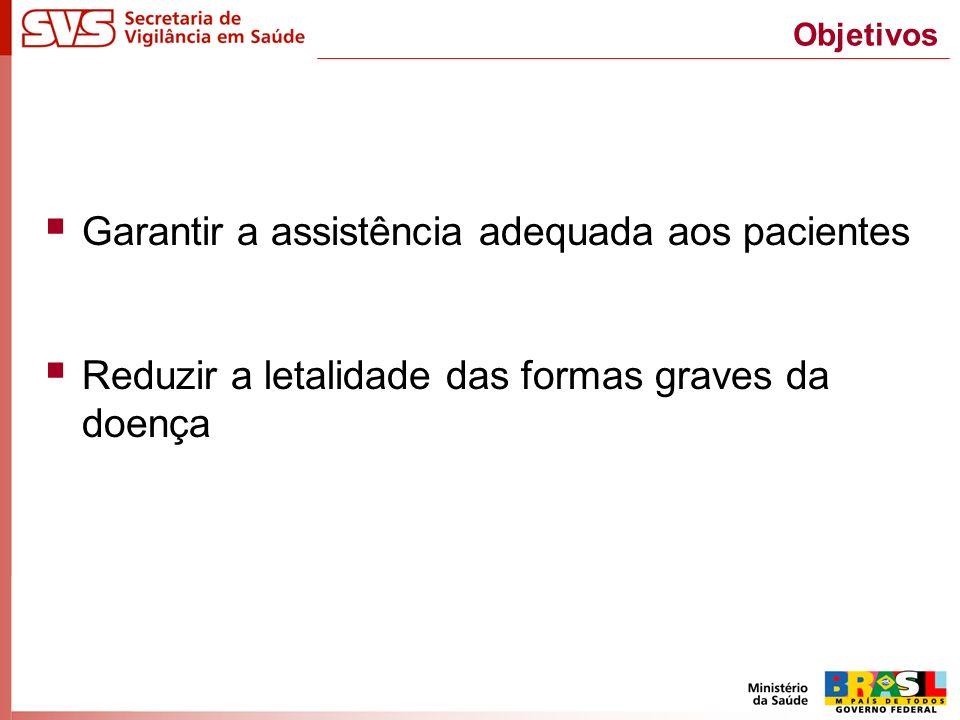 Objetivos Garantir a assistência adequada aos pacientes Reduzir a letalidade das formas graves da doença