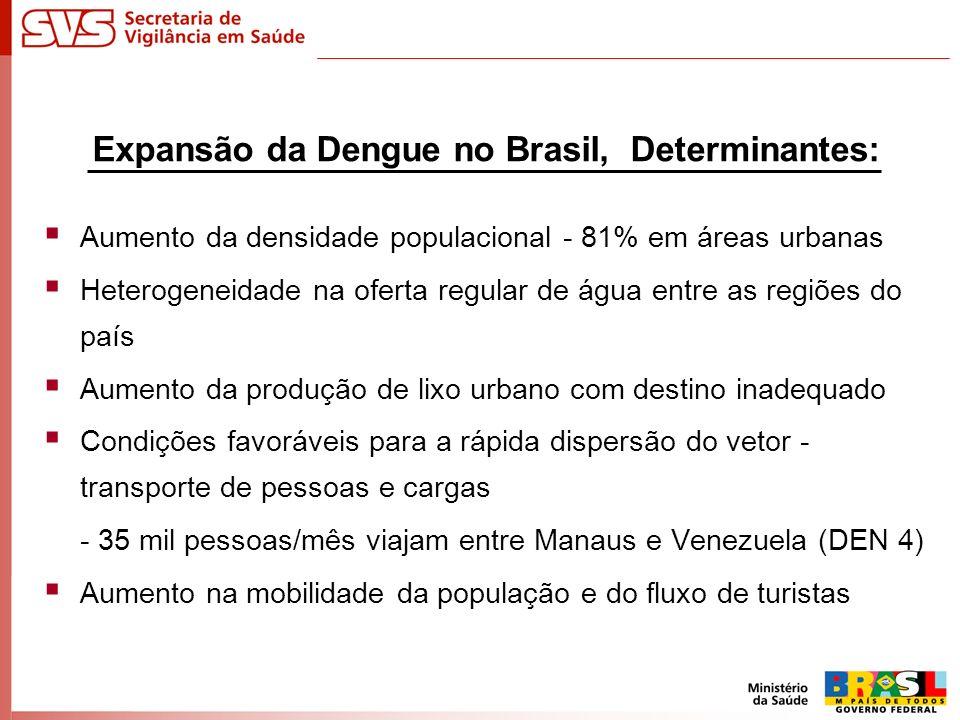 Expansão da Dengue no Brasil, Determinantes: Aumento da densidade populacional - 81% em áreas urbanas Heterogeneidade na oferta regular de água entre as regiões do país Aumento da produção de lixo urbano com destino inadequado Condições favoráveis para a rápida dispersão do vetor - transporte de pessoas e cargas - 35 mil pessoas/mês viajam entre Manaus e Venezuela (DEN 4) Aumento na mobilidade da população e do fluxo de turistas