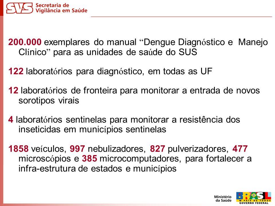 200.000 exemplares do manual Dengue Diagn ó stico e Manejo Cl í nico para as unidades de sa ú de do SUS 122 laborat ó rios para diagn ó stico, em toda