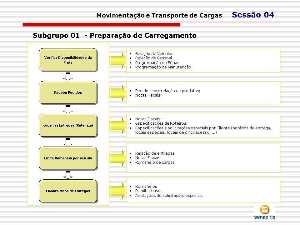 Movimentação e Transporte de Cargas – Sessão 04 Relação de Veículos Relação de Pessoal Programação de Férias Programação de Manutenção Notas Fiscais;