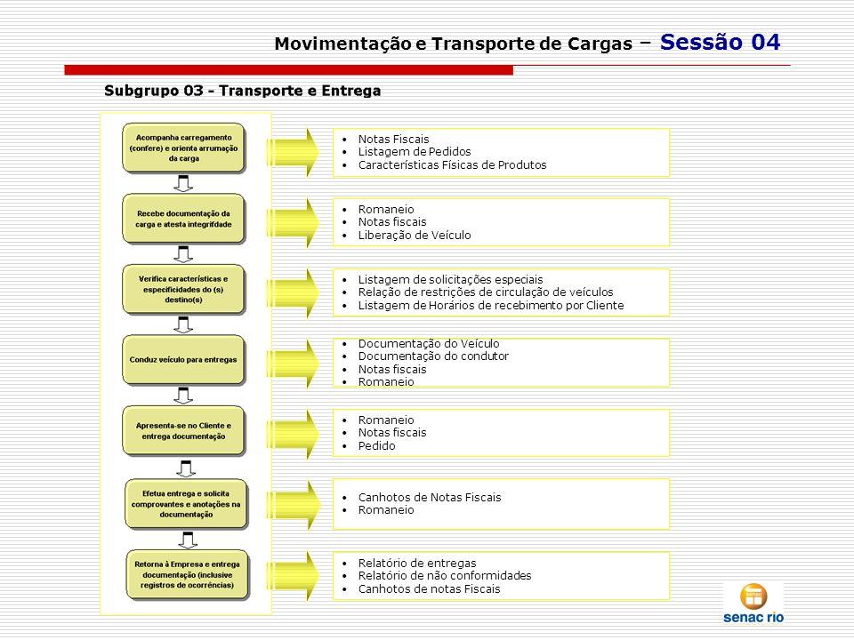 Movimentação e Transporte de Cargas – Sessão 04 Notas Fiscais Listagem de Pedidos Características Físicas de Produtos Romaneio Notas fiscais Pedido Ca