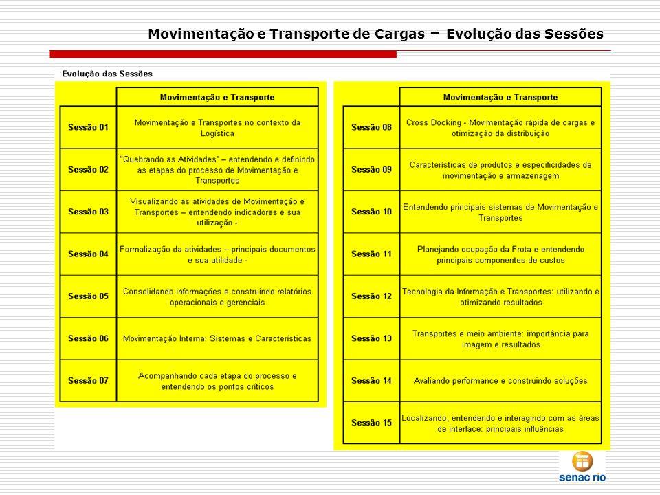 Movimentação e Transporte de Cargas – Sessão 07 Acompanhar cada etapa do processo é fundamental para ações de melhoria contínua.