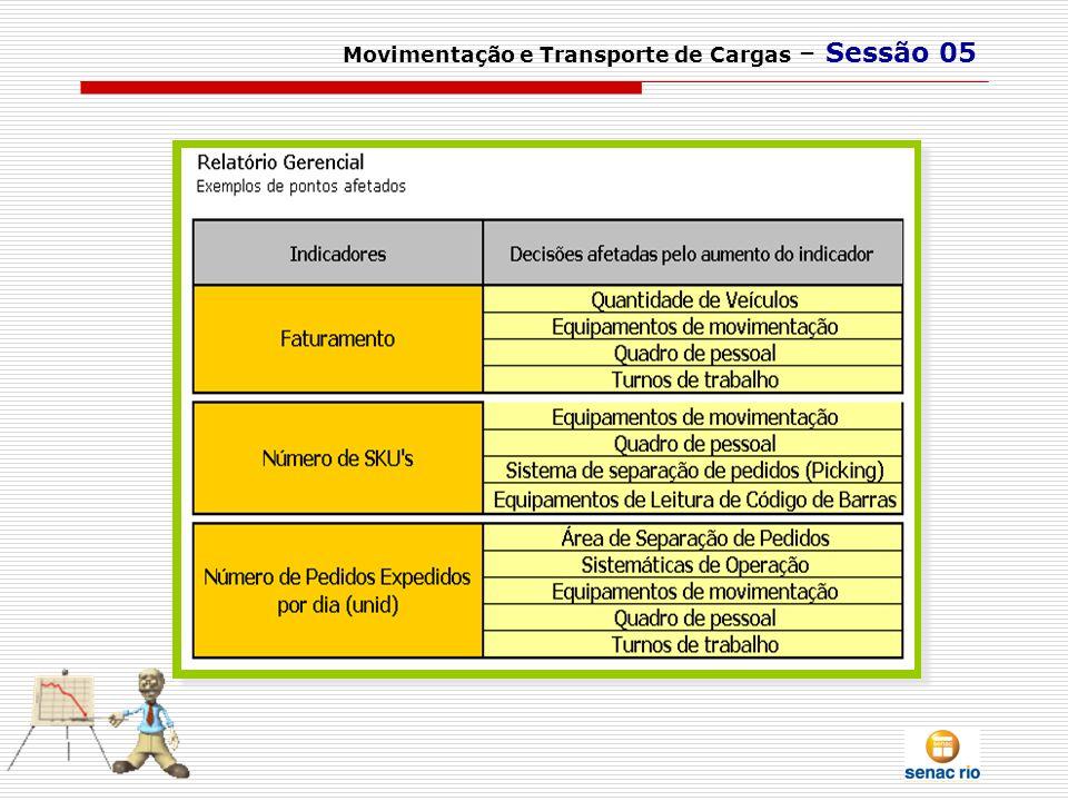 Movimentação e Transporte de Cargas – Sessão 05