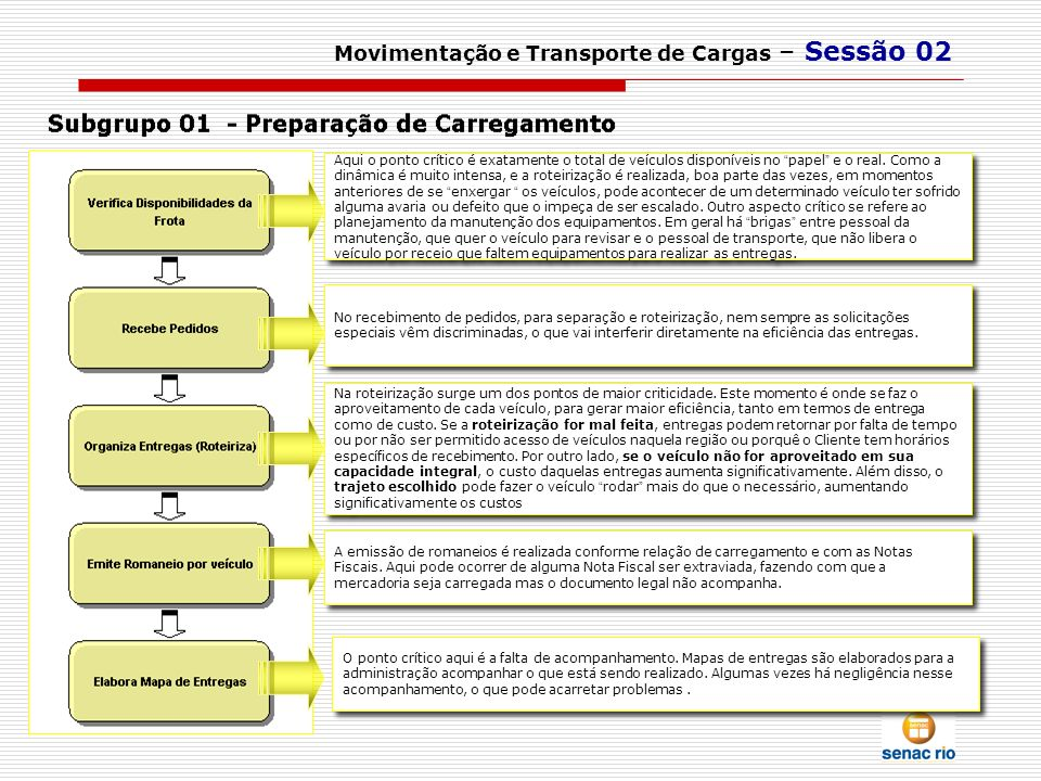 Movimentação e Transporte de Cargas – Sessão 02 Aqui o ponto crítico é exatamente o total de veículos disponíveis no papel e o real. Como a dinâmica é