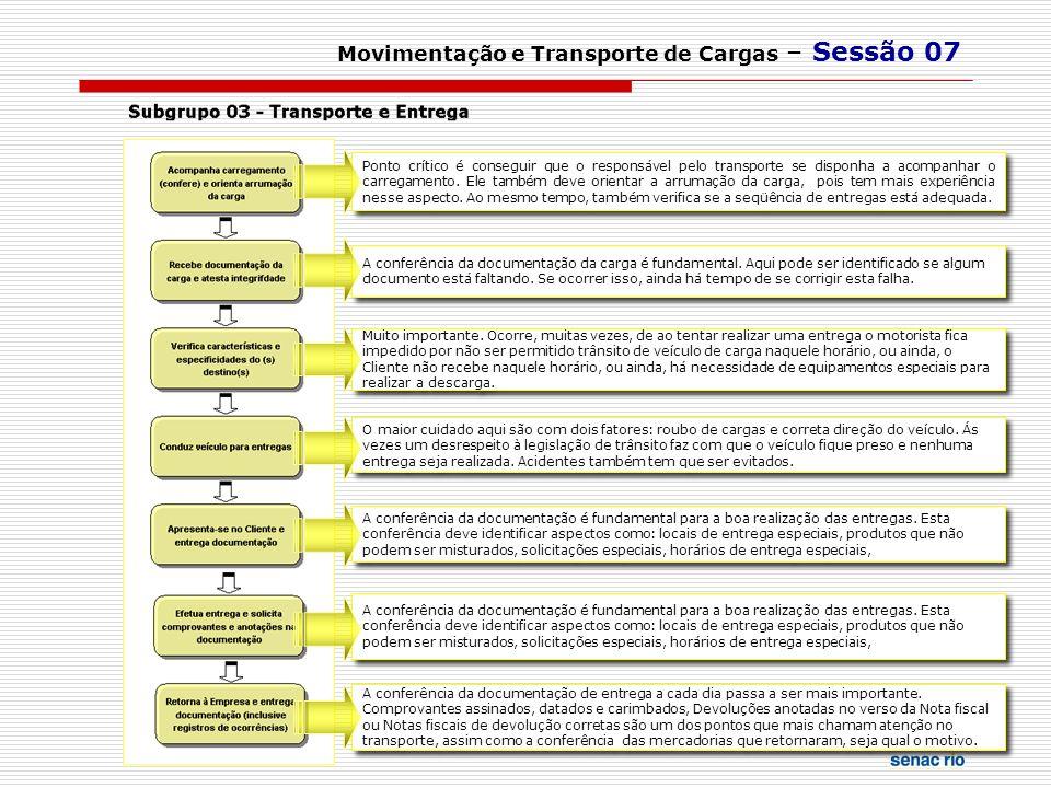 Movimentação e Transporte de Cargas – Sessão 07 Ponto crítico é conseguir que o responsável pelo transporte se disponha a acompanhar o carregamento. E