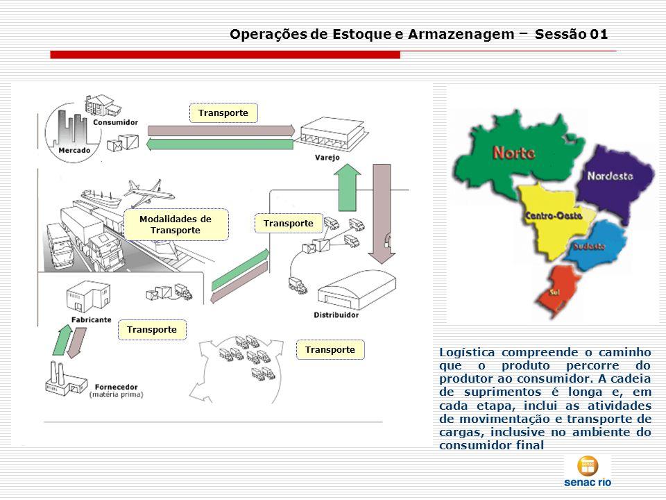 Modalidades de Transporte Transporte Operações de Estoque e Armazenagem – Sessão 01 Logística compreende o caminho que o produto percorre do produtor