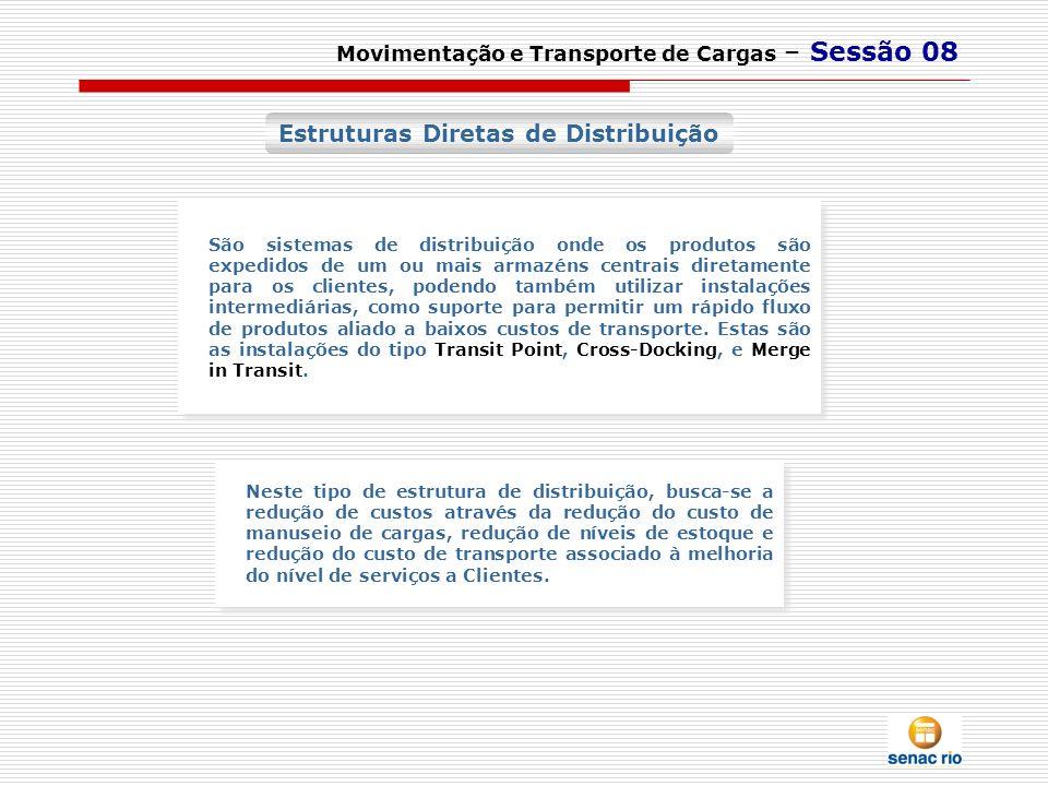 Movimentação e Transporte de Cargas – Sessão 08 Estruturas Diretas de Distribuição São sistemas de distribuição onde os produtos são expedidos de um o