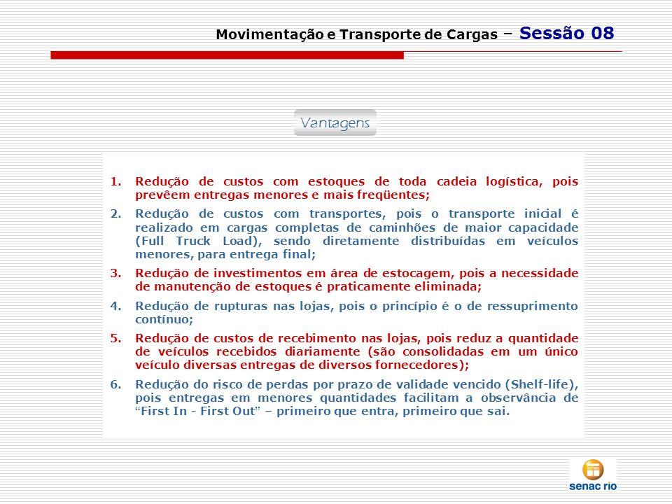 Movimentação e Transporte de Cargas – Sessão 08 Vantagens 1.Redução de custos com estoques de toda cadeia logística, pois prevêem entregas menores e m