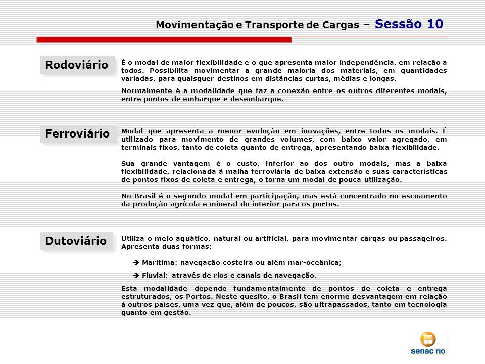 Movimentação e Transporte de Cargas – Sessão 10 Dutoviário Ferroviário Rodoviário É o modal de maior flexibilidade e o que apresenta maior independênc