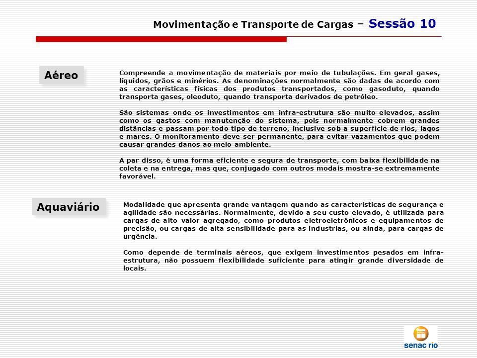 Movimentação e Transporte de Cargas – Sessão 10 Aéreo Compreende a movimentação de materiais por meio de tubulações. Em geral gases, líquidos, grãos e