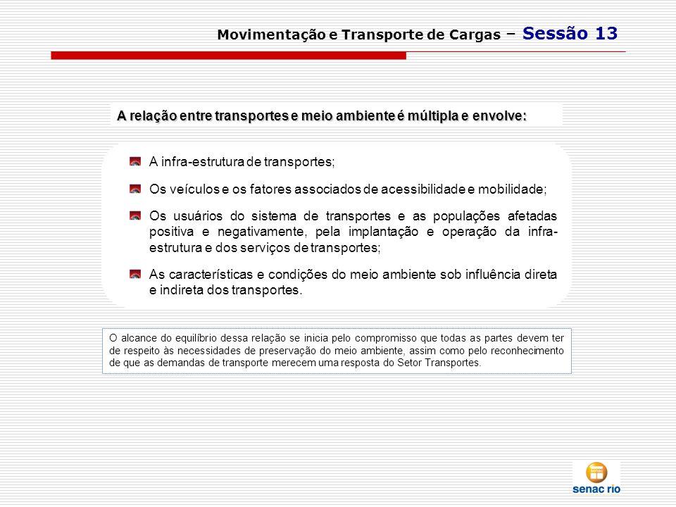 Movimentação e Transporte de Cargas – Sessão 13 A infra-estrutura de transportes; Os veículos e os fatores associados de acessibilidade e mobilidade;