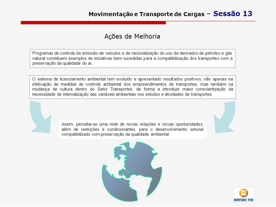 Movimentação e Transporte de Cargas – Sessão 13 O sistema de licenciamento ambiental tem evoluído e apresentado resultados positivos, não apenas na ef