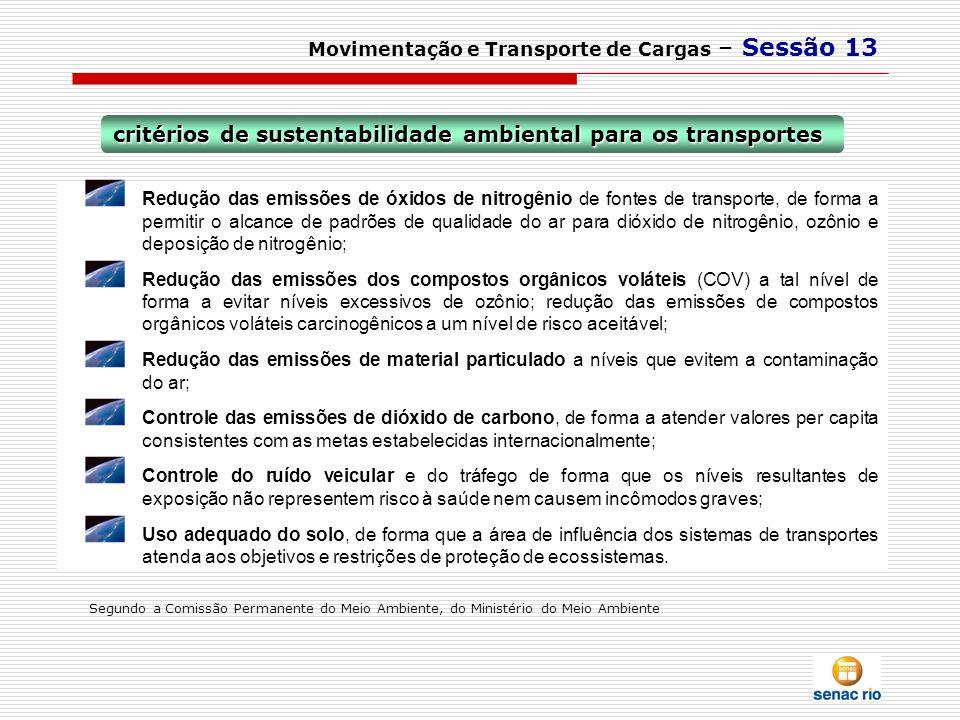 Movimentação e Transporte de Cargas – Sessão 13 Redução das emissões de óxidos de nitrogênio de fontes de transporte, de forma a permitir o alcance de