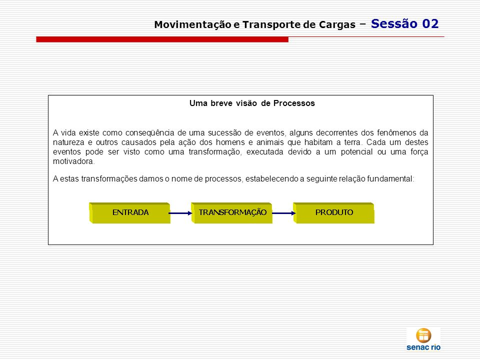 Movimentação e Transporte de Cargas – Sessão 02 Processos são a transformação de entradas, orientada por controles, em saídas, utilizando recursos (Financeiros, Humanos e Materiais) Entradas - Insumos Controles - Regras PROCESSO Mecanismos (Ferramentas / Recursos) Saídas - Produtos