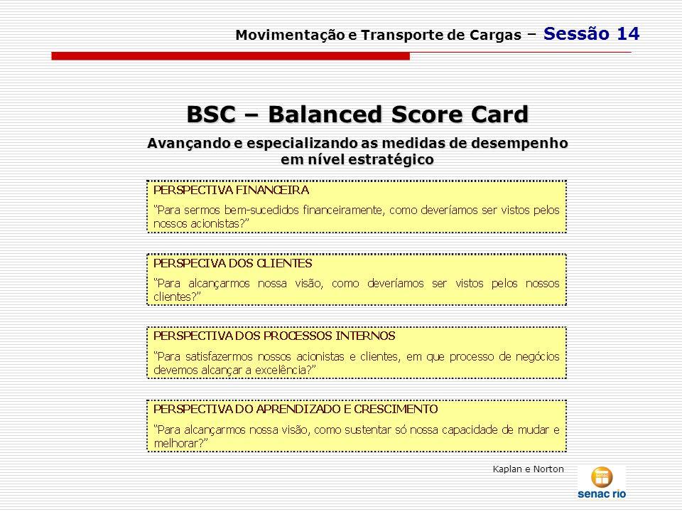 BSC – Balanced Score Card Avançando e especializando as medidas de desempenho em nível estratégico Kaplan e Norton Movimentação e Transporte de Cargas