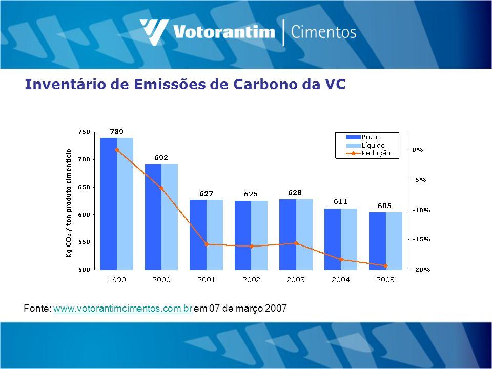 Fonte: www.votorantimcimentos.com.br em 07 de março 2007www.votorantimcimentos.com.br Inventário de Emissões de Carbono da VC