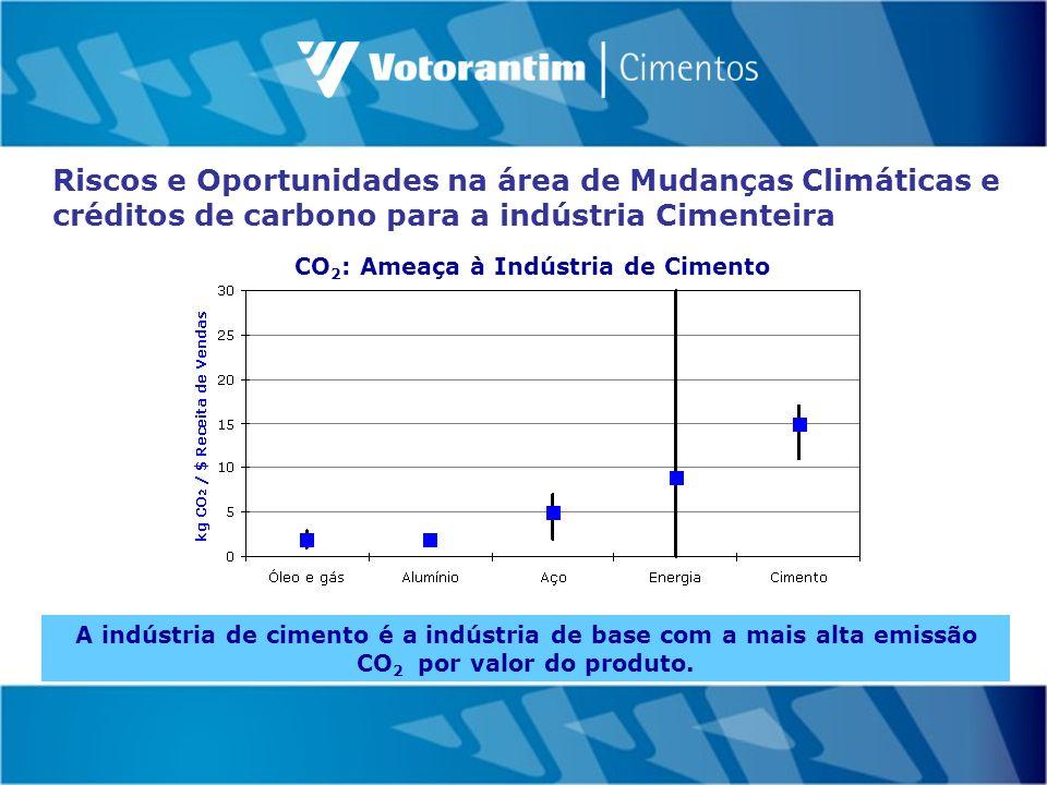 A indústria de cimento é a indústria de base com a mais alta emissão CO 2 por valor do produto.