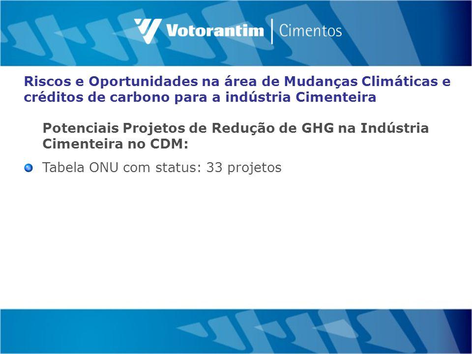 Potenciais Projetos de Redução de GHG na Indústria Cimenteira no CDM: Tabela ONU com status: 33 projetos Riscos e Oportunidades na área de Mudanças Climáticas e créditos de carbono para a indústria Cimenteira