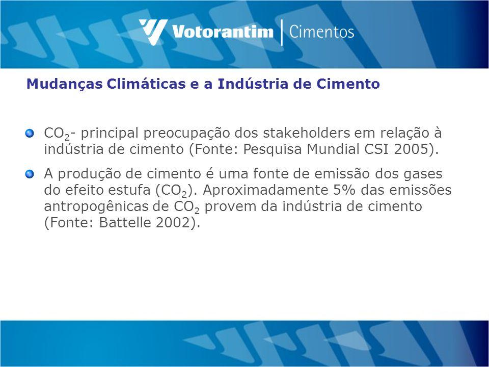 CO 2 - principal preocupação dos stakeholders em relação à indústria de cimento (Fonte: Pesquisa Mundial CSI 2005).