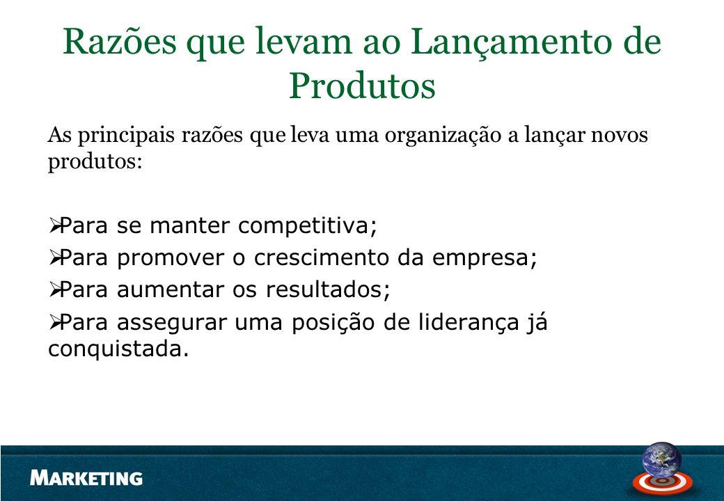 Razões que levam ao Lançamento de Produtos As principais razões que leva uma organização a lançar novos produtos: Para se manter competitiva; Para pro