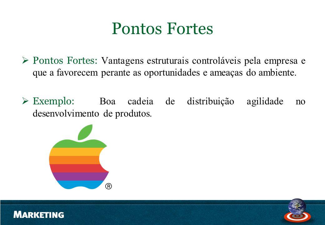 Pontos Fortes Pontos Fortes: Vantagens estruturais controláveis pela empresa e que a favorecem perante as oportunidades e ameaças do ambiente. Exemplo