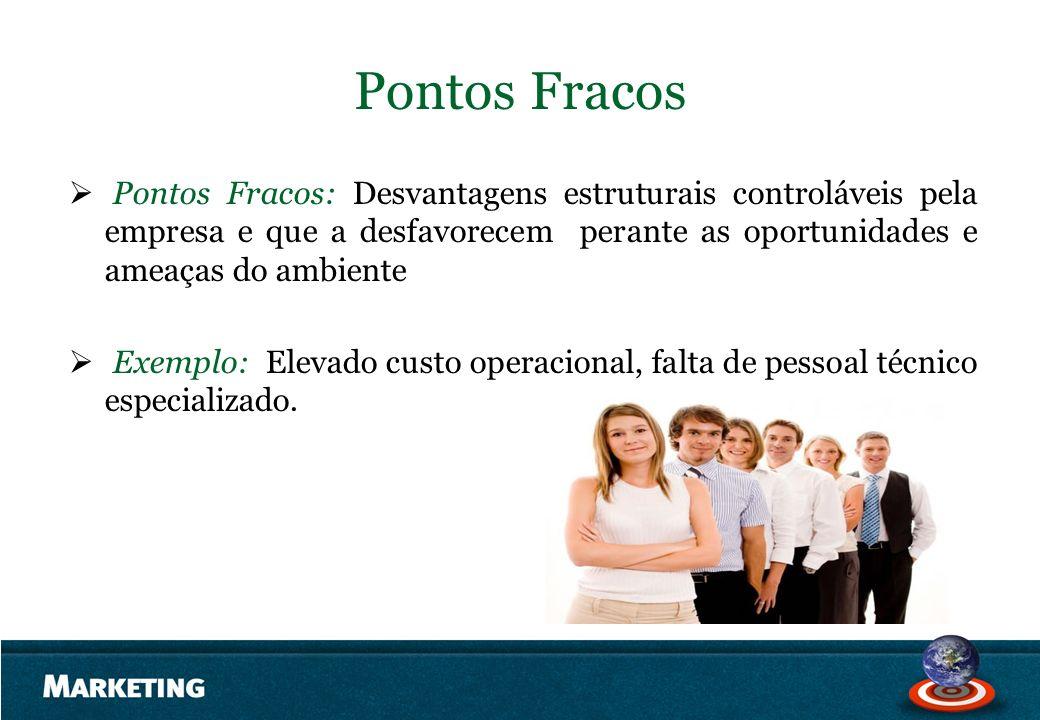 Pontos Fracos Pontos Fracos: Desvantagens estruturais controláveis pela empresa e que a desfavorecem perante as oportunidades e ameaças do ambiente Ex