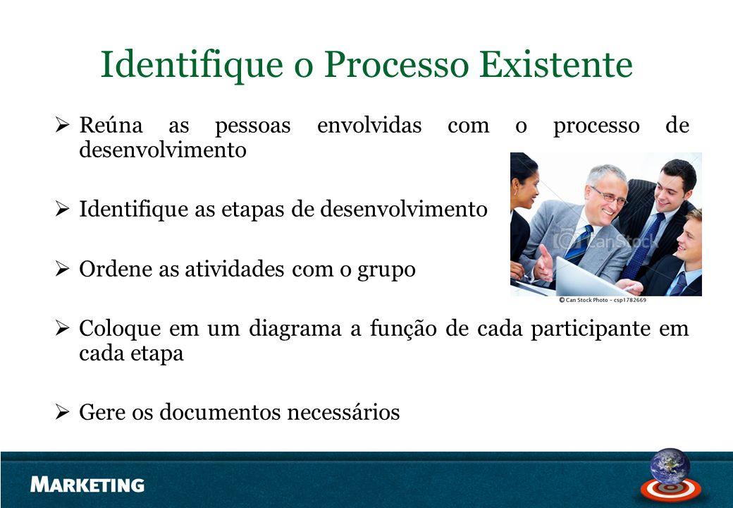 Identifique o Processo Existente Reúna as pessoas envolvidas com o processo de desenvolvimento Identifique as etapas de desenvolvimento Ordene as ativ