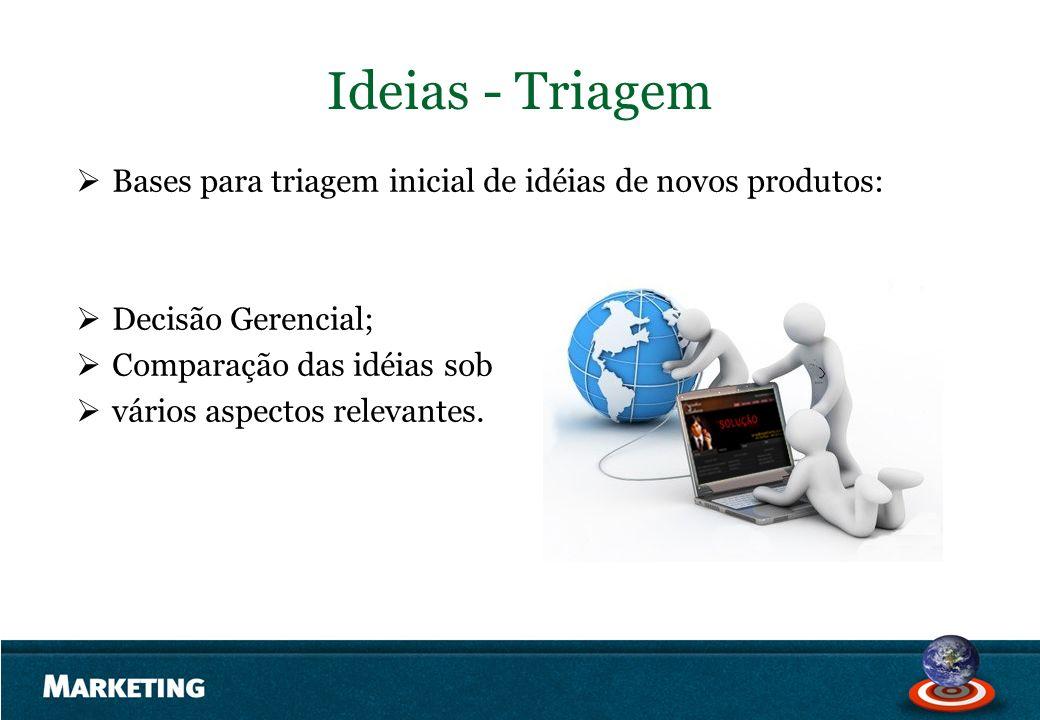 Ideias - Triagem Bases para triagem inicial de idéias de novos produtos: Decisão Gerencial; Comparação das idéias sob vários aspectos relevantes.