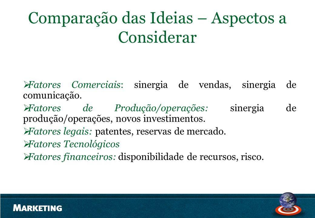 Comparação das Ideias – Aspectos a Considerar Fatores Comerciais: sinergia de vendas, sinergia de comunicação. Fatores de Produção/operações: sinergia