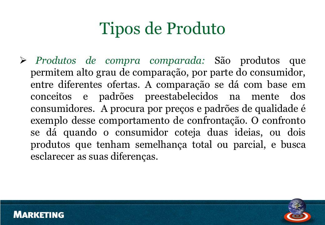 Tipos de Produto Produtos de compra comparada: São produtos que permitem alto grau de comparação, por parte do consumidor, entre diferentes ofertas. A