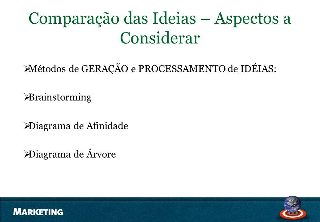 Comparação das Ideias – Aspectos a Considerar Métodos de GERAÇÃO e PROCESSAMENTO de IDÉIAS: Brainstorming Diagrama de Afinidade Diagrama de Árvore