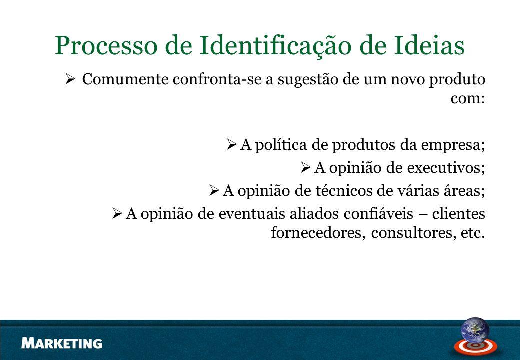 Processo de Identificação de Ideias Comumente confronta-se a sugestão de um novo produto com: A política de produtos da empresa; A opinião de executiv