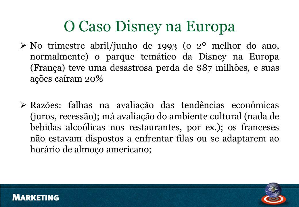 O Caso Disney na Europa No trimestre abril/junho de 1993 (o 2º melhor do ano, normalmente) o parque temático da Disney na Europa (França) teve uma des