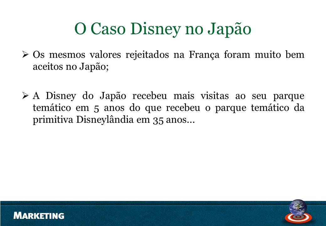 O Caso Disney no Japão Os mesmos valores rejeitados na França foram muito bem aceitos no Japão; A Disney do Japão recebeu mais visitas ao seu parque t