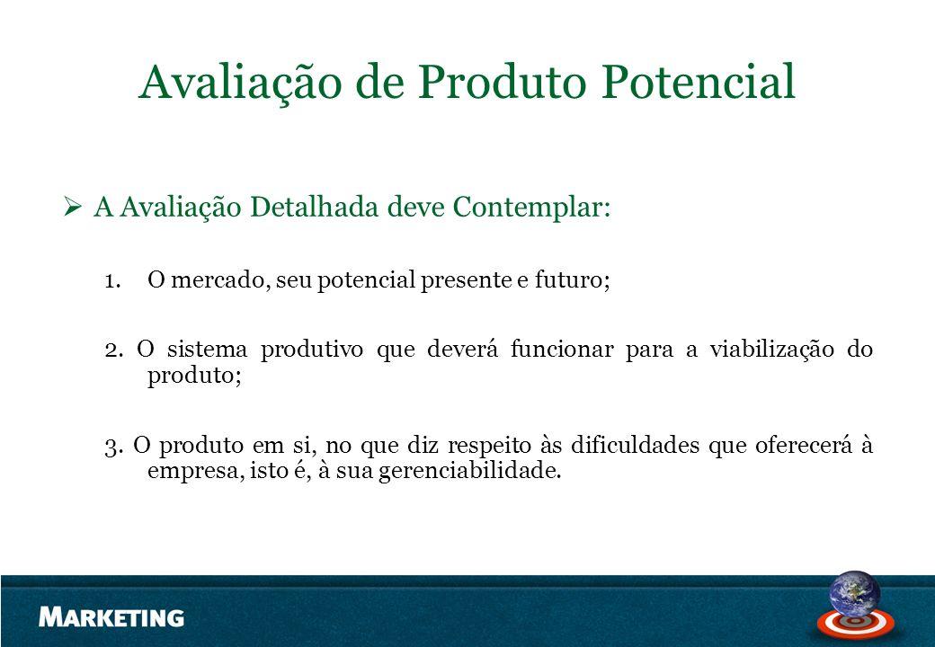 Avaliação de Produto Potencial A Avaliação Detalhada deve Contemplar: 1.O mercado, seu potencial presente e futuro; 2. O sistema produtivo que deverá