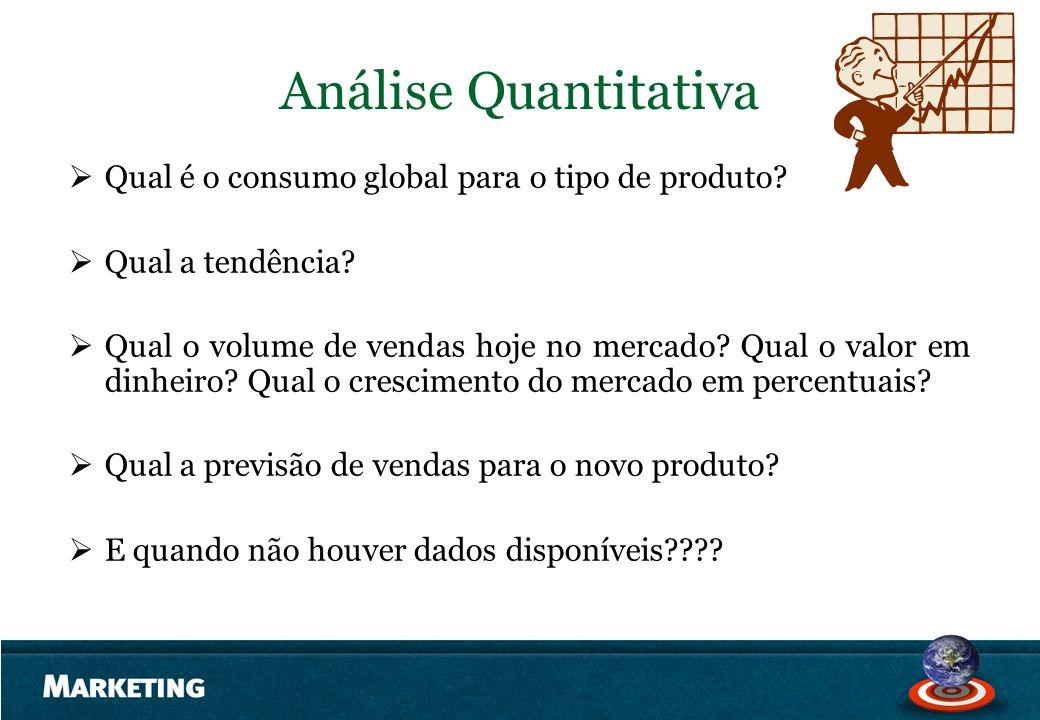 Análise Quantitativa Qual é o consumo global para o tipo de produto? Qual a tendência? Qual o volume de vendas hoje no mercado? Qual o valor em dinhei