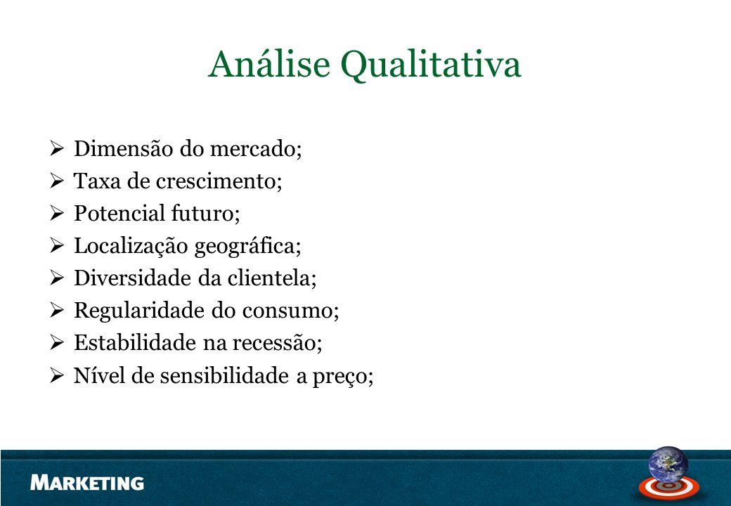 Análise Qualitativa Dimensão do mercado; Taxa de crescimento; Potencial futuro; Localização geográfica; Diversidade da clientela; Regularidade do cons