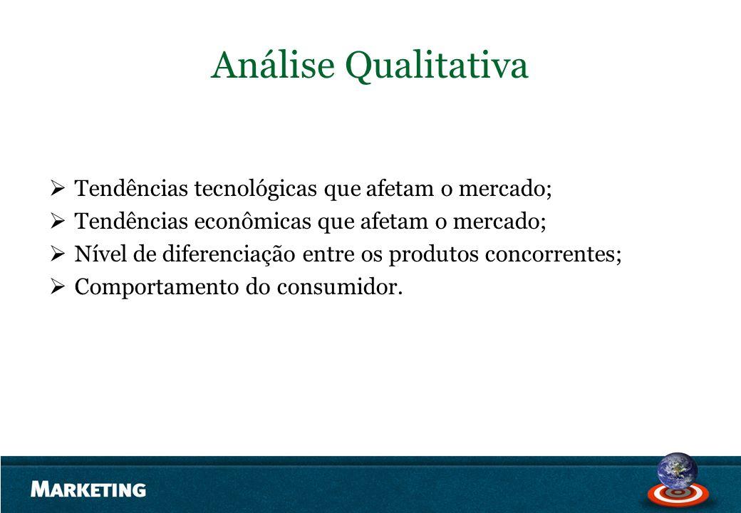 Análise Qualitativa Tendências tecnológicas que afetam o mercado; Tendências econômicas que afetam o mercado; Nível de diferenciação entre os produtos