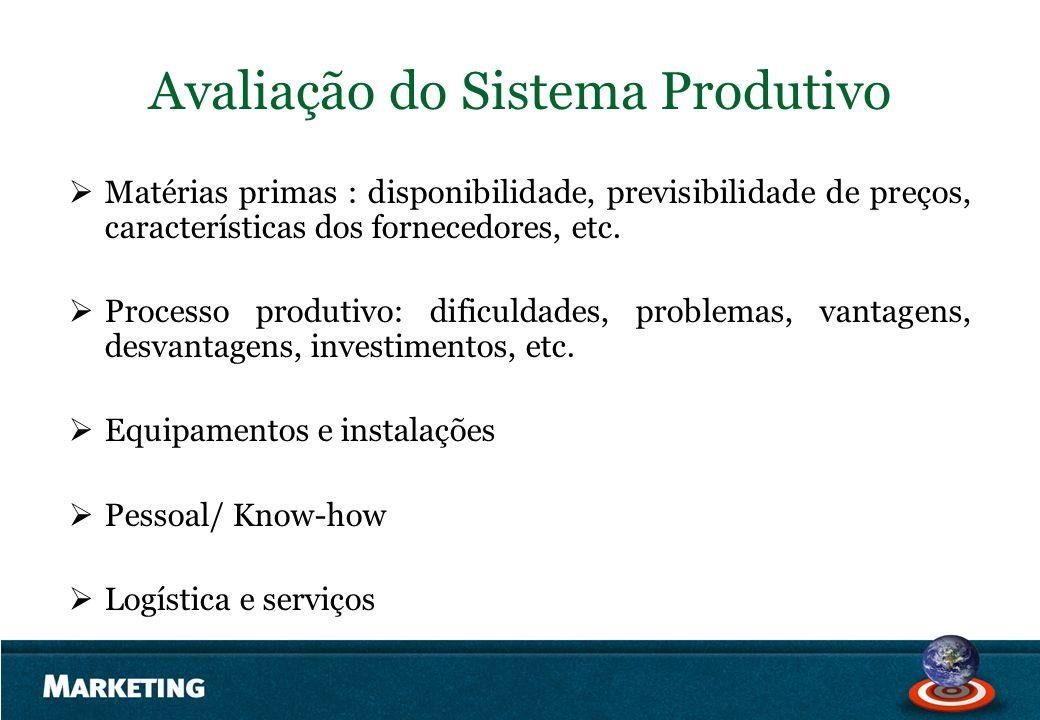Avaliação do Sistema Produtivo Matérias primas : disponibilidade, previsibilidade de preços, características dos fornecedores, etc. Processo produtivo