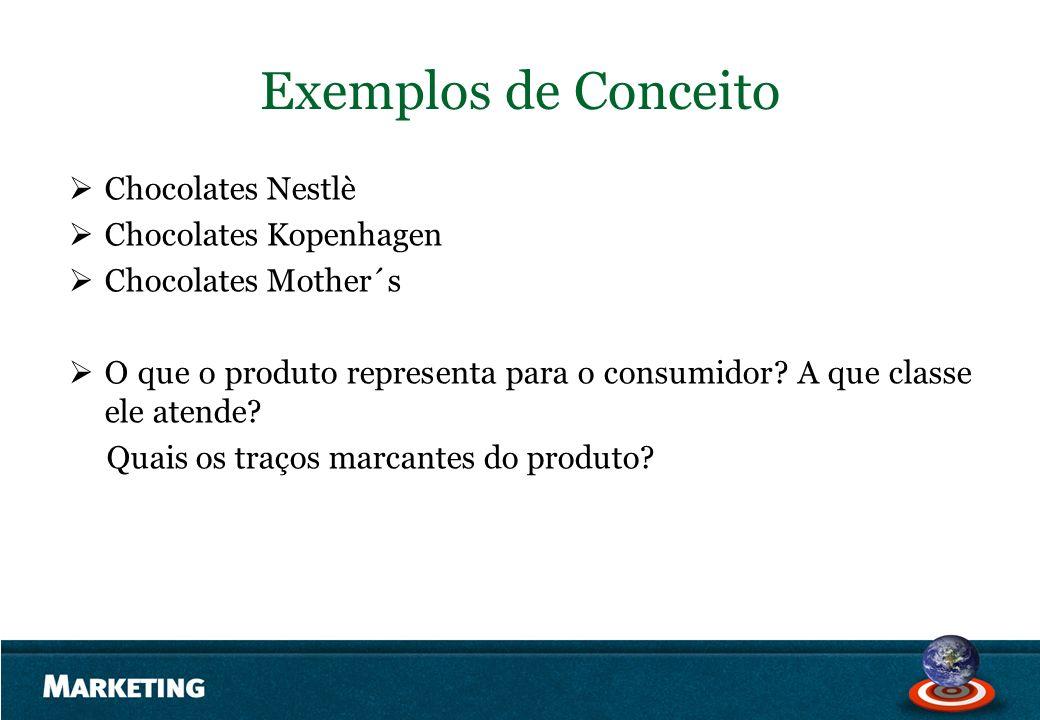 Exemplos de Conceito Chocolates Nestlè Chocolates Kopenhagen Chocolates Mother´s O que o produto representa para o consumidor? A que classe ele atende
