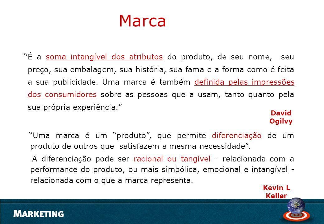 Marca É a soma intangível dos atributos do produto, de seu nome, seu preço, sua embalagem, sua história, sua fama e a forma como é feita a sua publici