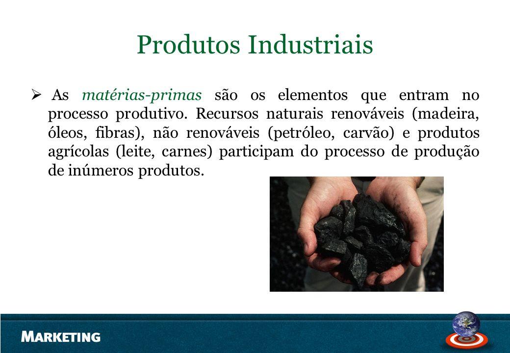 Produtos Industriais As matérias-primas são os elementos que entram no processo produtivo. Recursos naturais renováveis (madeira, óleos, fibras), não
