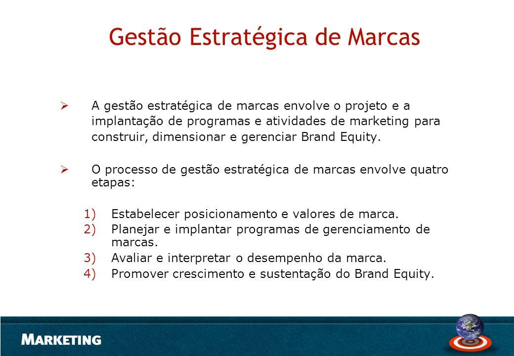 Gestão Estratégica de Marcas A gestão estratégica de marcas envolve o projeto e a implantação de programas e atividades de marketing para construir, d