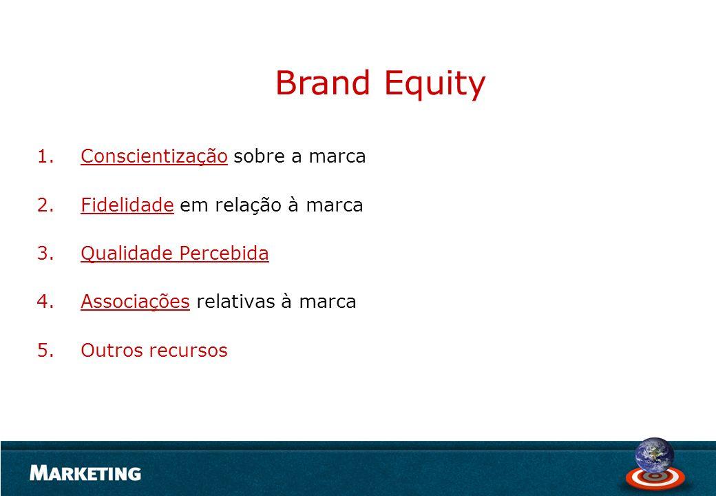 1.Conscientização sobre a marca 2.Fidelidade em relação à marca 3.Qualidade Percebida 4.Associações relativas à marca 5.Outros recursos Brand Equity